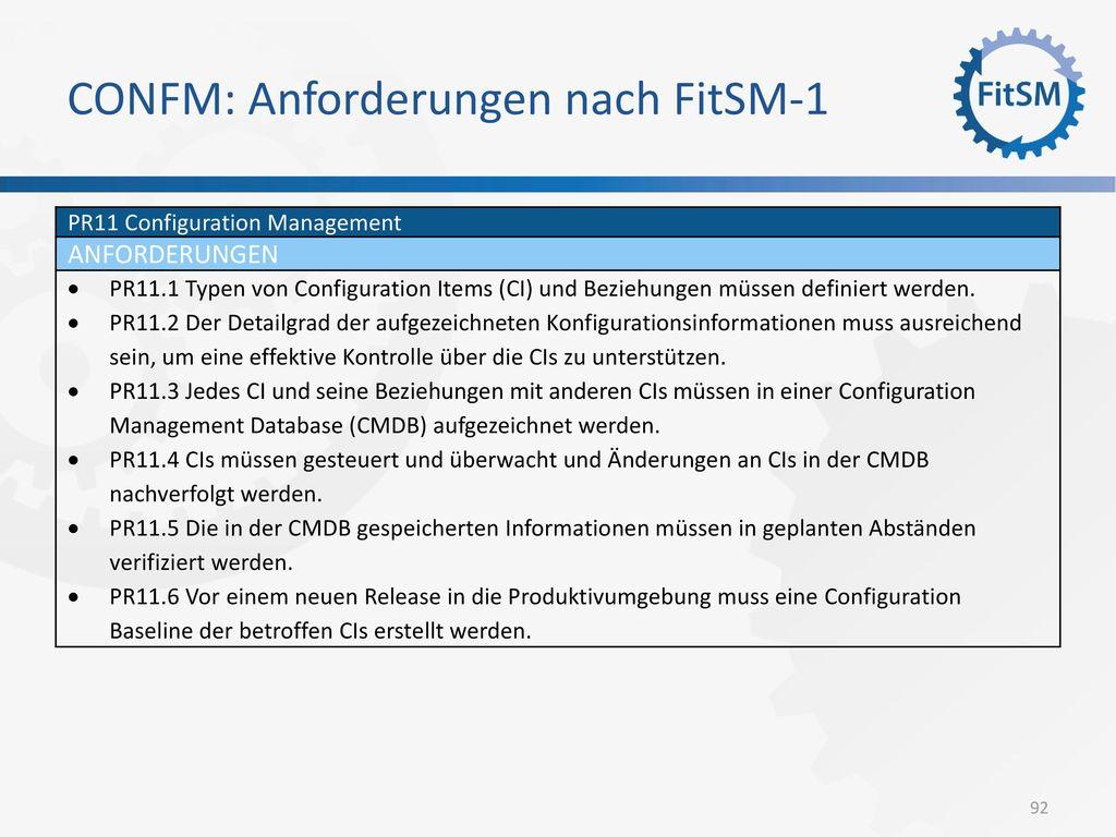CONFM: Anforderungen nach FitSM-1