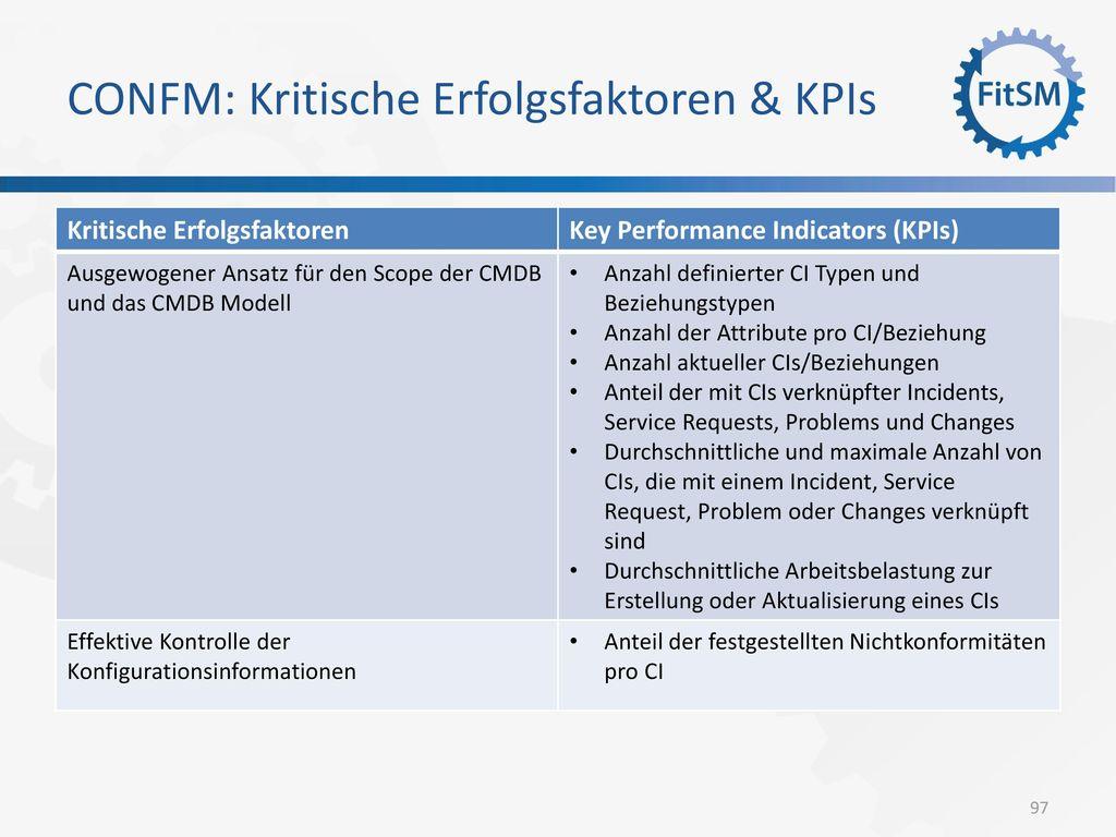 CONFM: Kritische Erfolgsfaktoren & KPIs