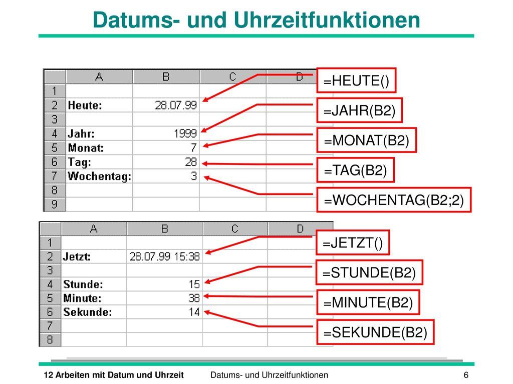 Datums- und Uhrzeitfunktionen