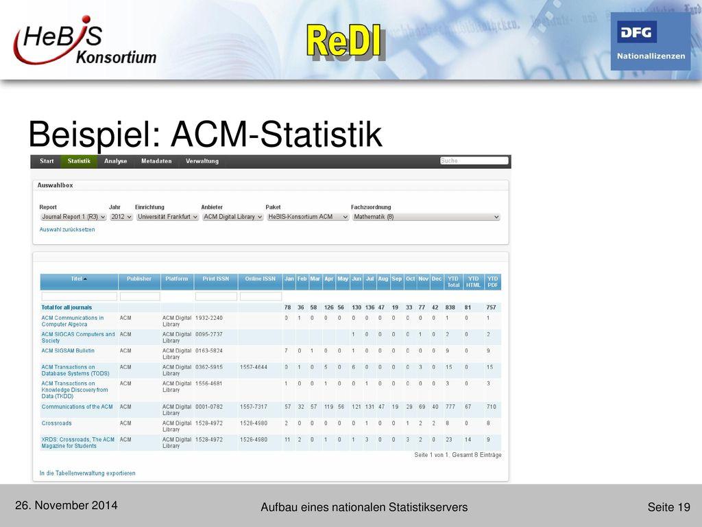 Beispiel: ACM-Statistik