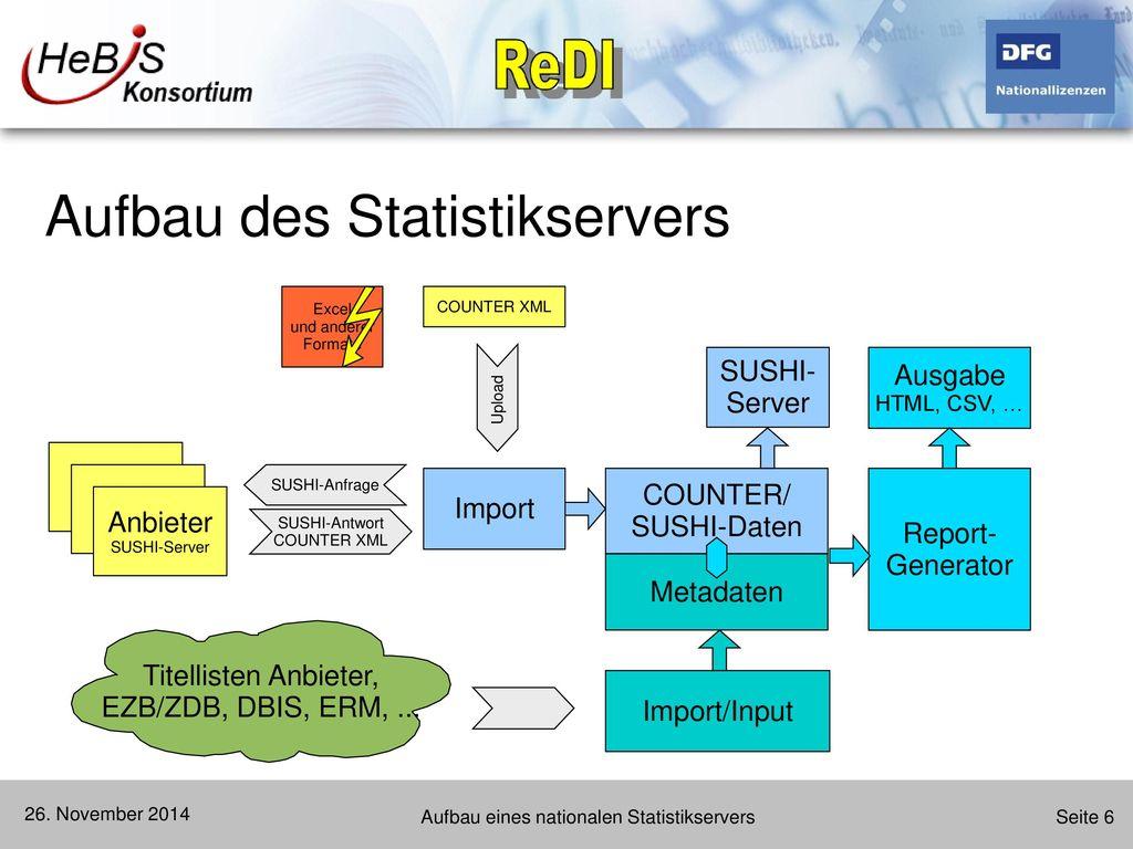 Aufbau des Statistikservers
