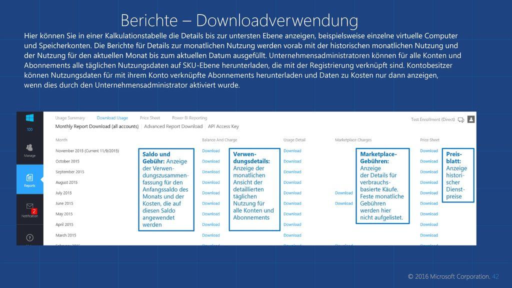 Berichte – Downloadverwendung