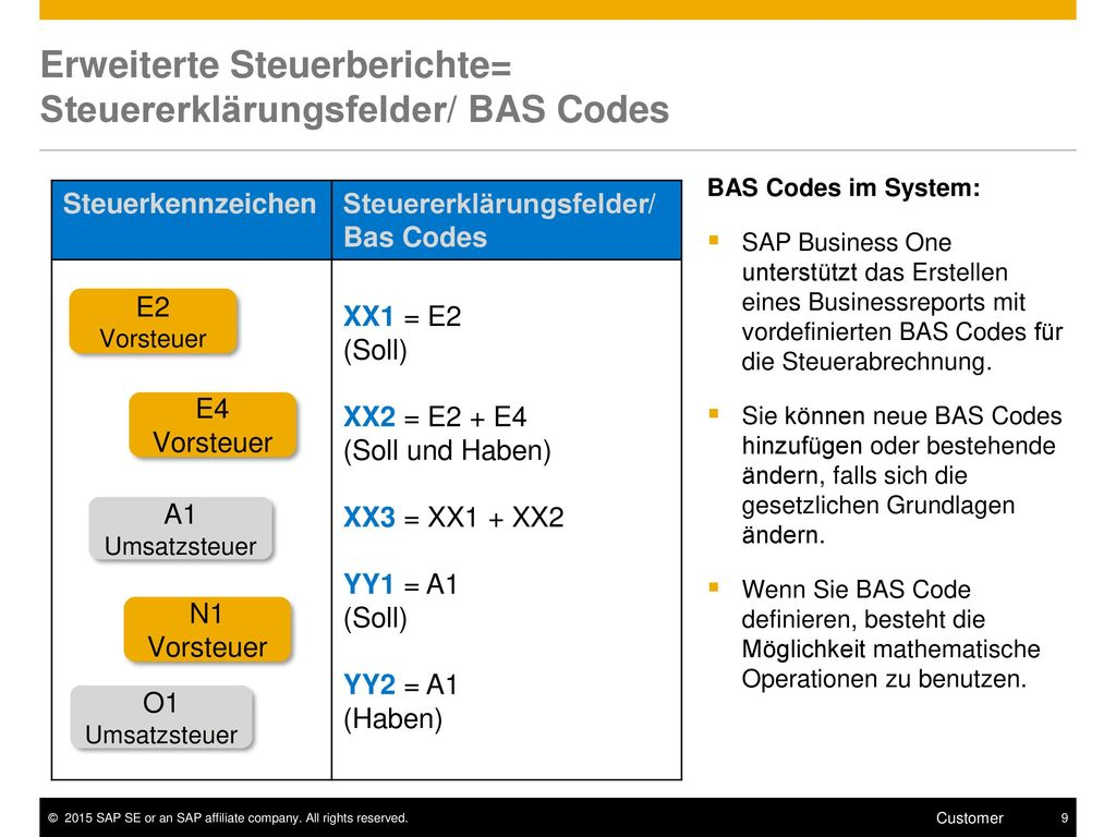 Erweiterte Steuerberichte= Steuererklärungsfelder/ BAS Codes