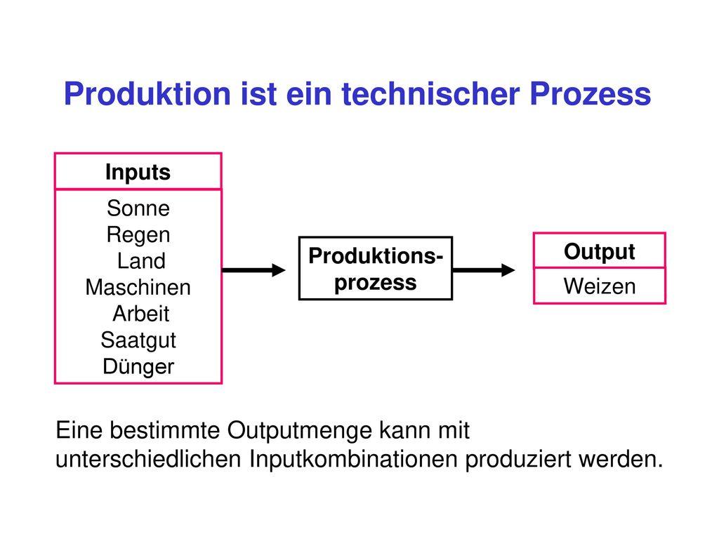 Produktion ist ein technischer Prozess
