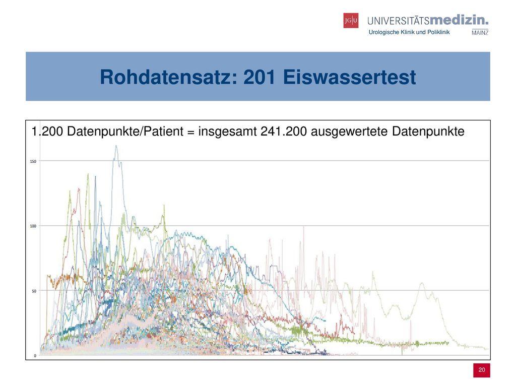 Rohdatensatz: 201 Eiswassertest