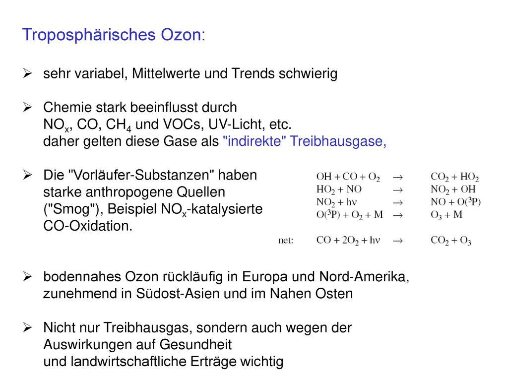 Troposphärisches Ozon: