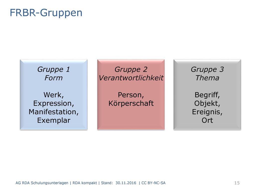 FRBR-Gruppen Gruppe 1 Form Werk, Expression, Manifestation, Exemplar