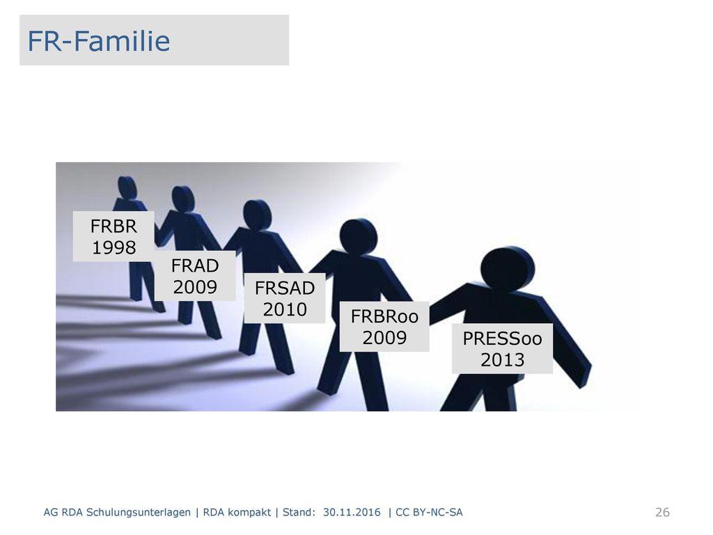 FR-Familie FRBR 1998 FRAD 2009 FRSAD 2010 FRBRoo2009 PRESSoo 2013