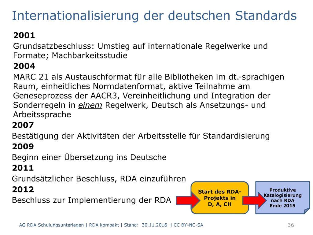 Internationalisierung der deutschen Standards