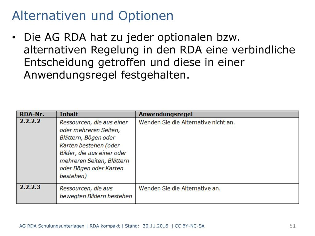 Alternativen und Optionen