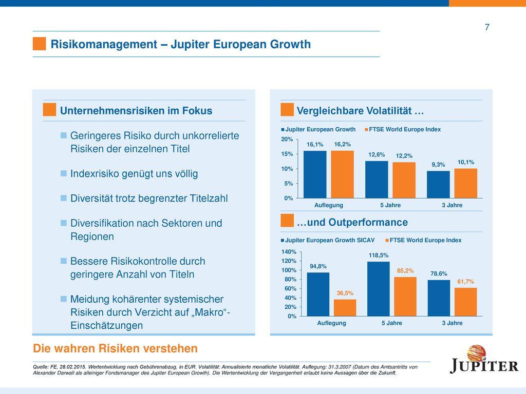 """Jupiter European Growth: """"Active Share und Konzentration"""