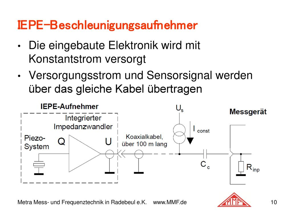IEPE-Beschleunigungsaufnehmer
