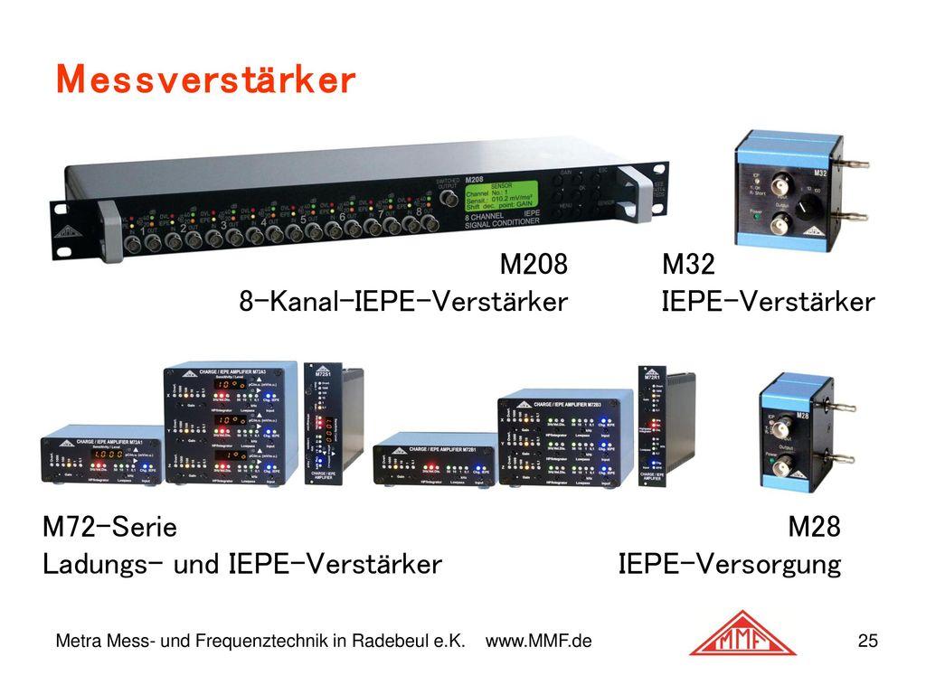 Messverstärker M208 8-Kanal-IEPE-Verstärker M32 IEPE-Verstärker