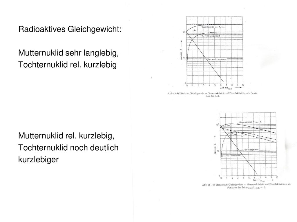 Radioaktives Gleichgewicht: