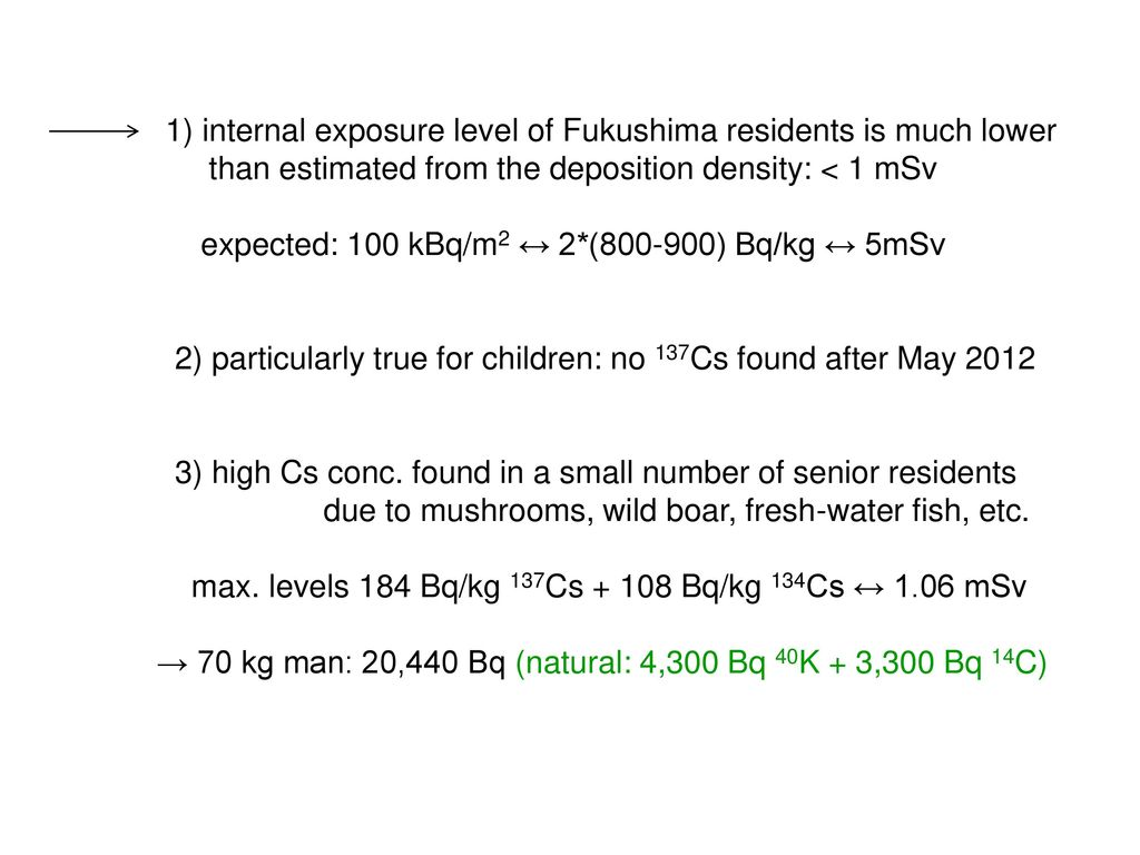 1) internal exposure level of Fukushima residents is much lower