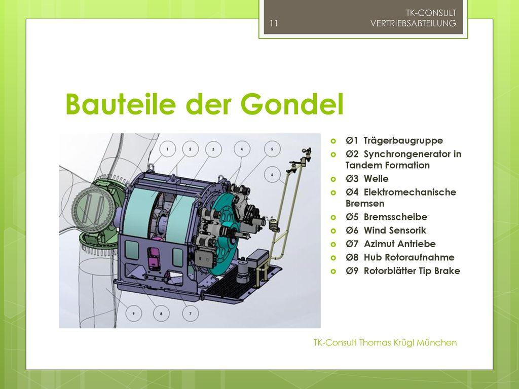 Bauteile der Gondel Ø1 Trägerbaugruppe