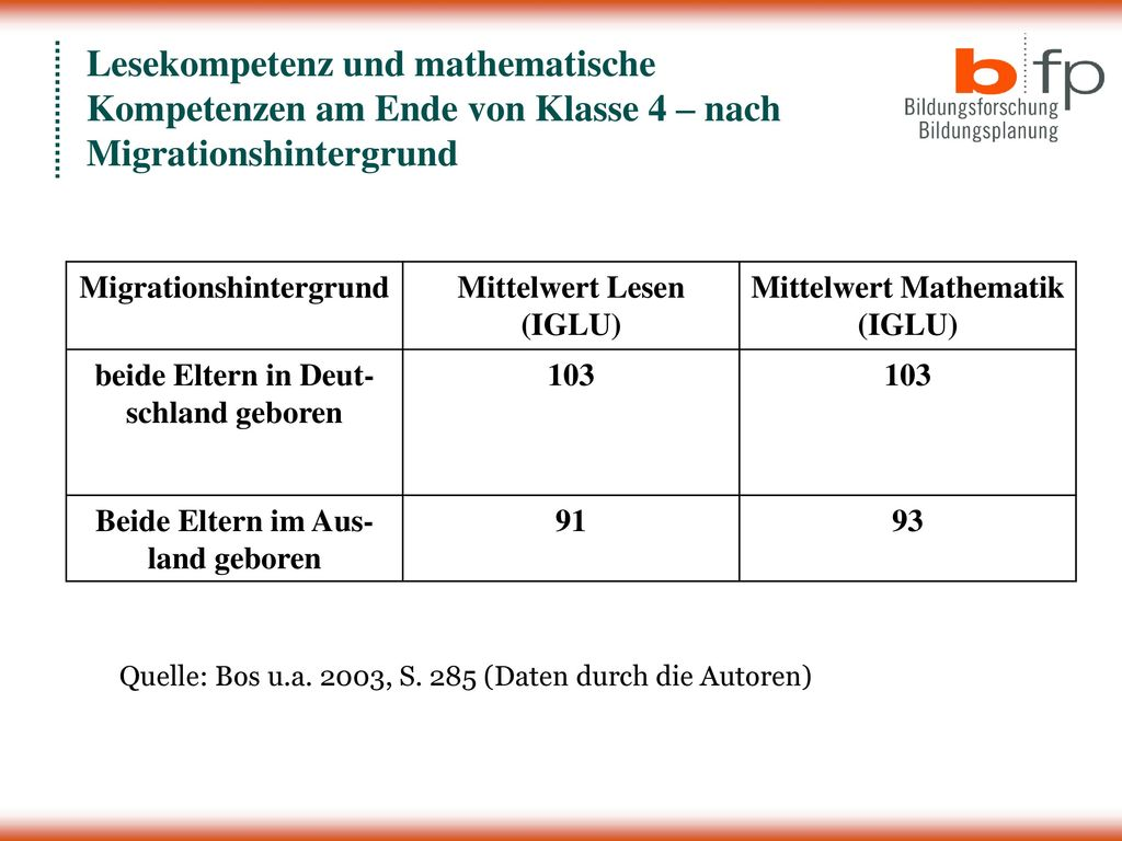 Lesekompetenz und mathematische Kompetenzen am Ende von Klasse 4 – nach Migrationshintergrund