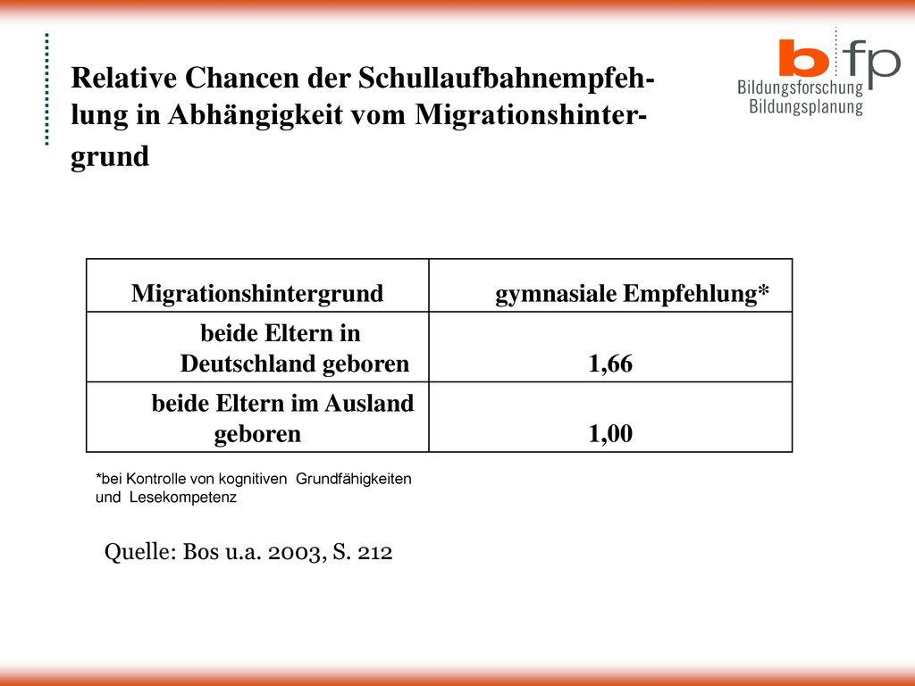 Relative Chancen der Schullaufbahnempfeh-lung in Abhängigkeit vom Migrationshinter-grund