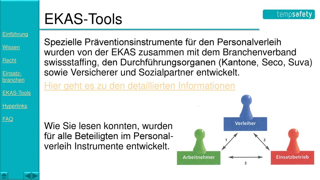 EKAS-Tools Einführung. Wissen. Recht. Einsatz- branchen. EKAS-Tools. Hyperlinks. FAQ.