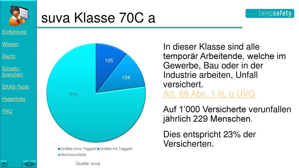 suva Klasse 70C a Einführung. Wissen. Recht. Einsatz- branchen. EKAS-Tools. Hyperlinks. FAQ.