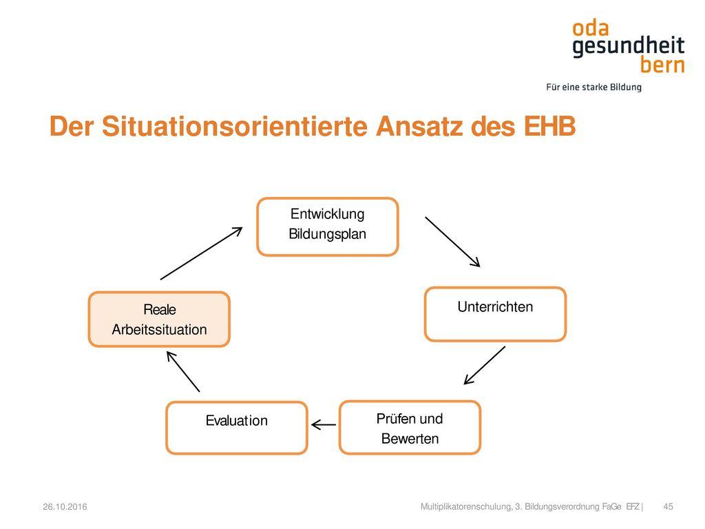Der Situationsorientierte Ansatz des EHB