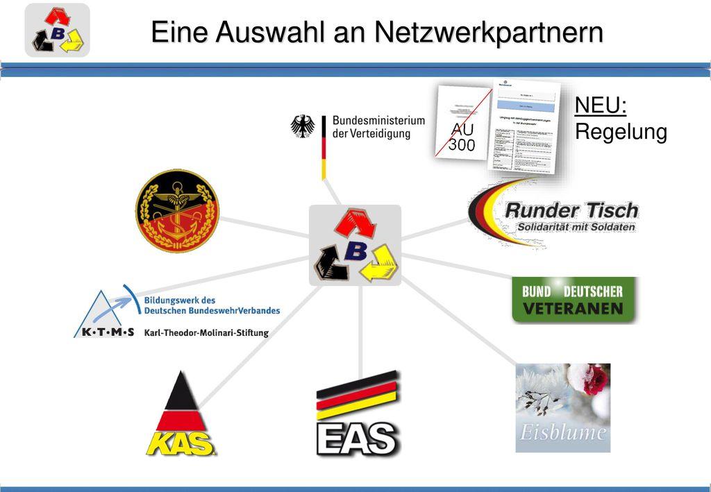 Eine Auswahl an Netzwerkpartnern