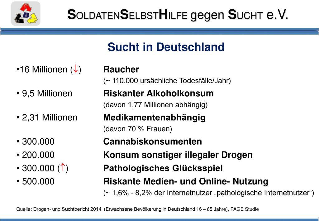 Sucht in Deutschland 16 Millionen () Raucher (~ 110.000 ursächliche Todesfälle/Jahr)