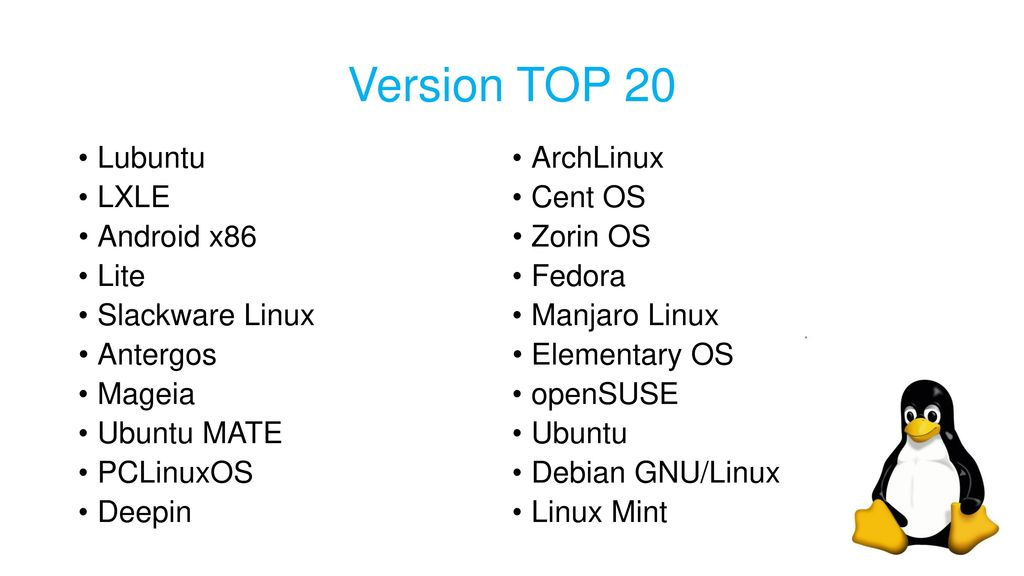 Version TOP 20 Lubuntu ArchLinux LXLE Cent OS Android x86 Zorin OS