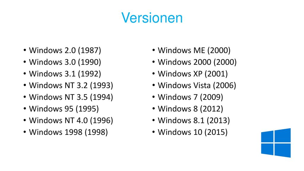 Versionen Windows 2.0 (1987) Windows ME (2000) Windows 3.0 (1990)