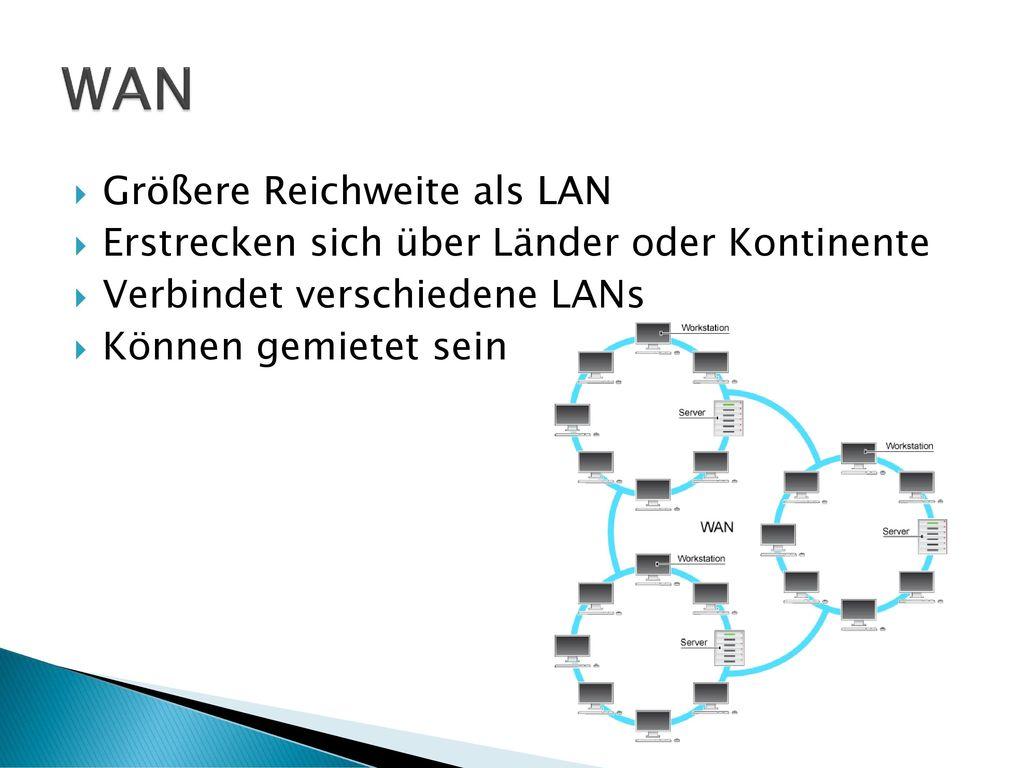 WAN Größere Reichweite als LAN