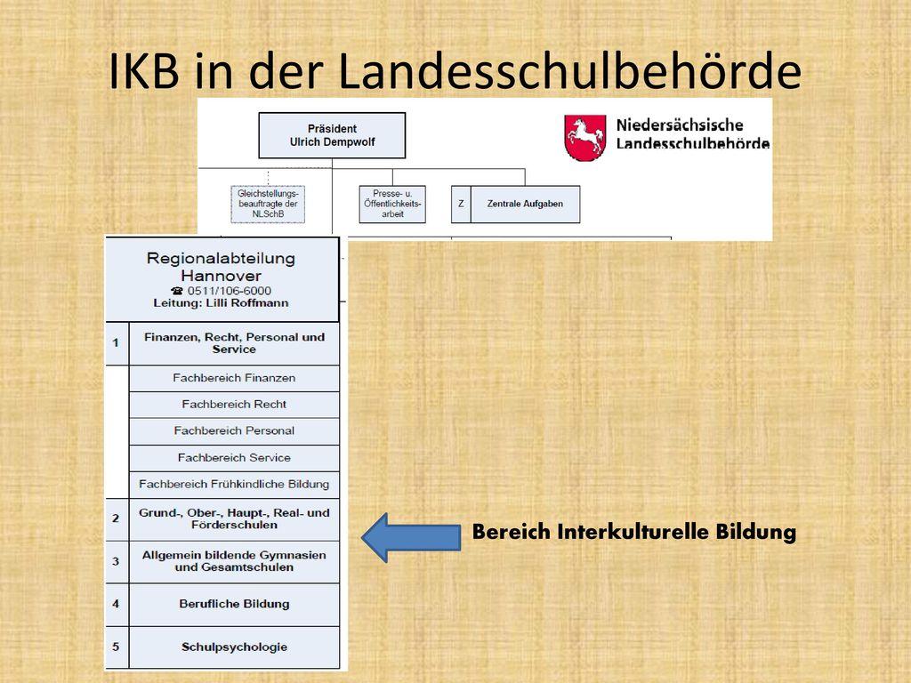 IKB in der Landesschulbehörde