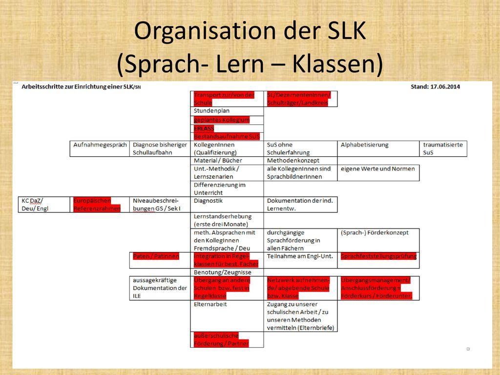 Organisation der SLK (Sprach- Lern – Klassen)
