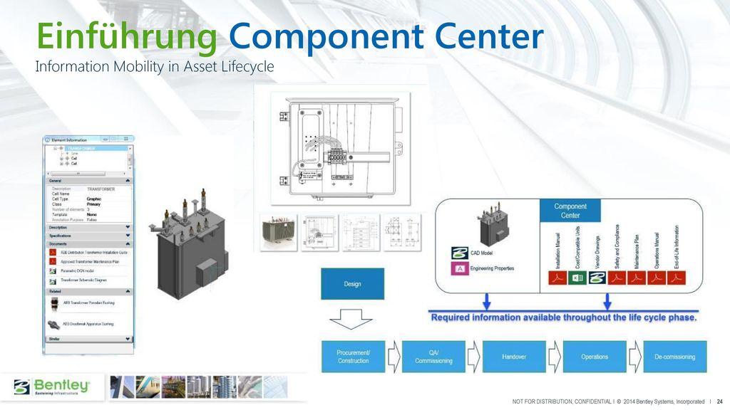 Einführung Component Center