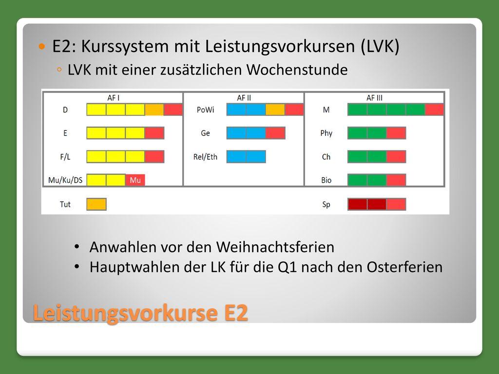 Leistungsvorkurse E2 E2: Kurssystem mit Leistungsvorkursen (LVK)