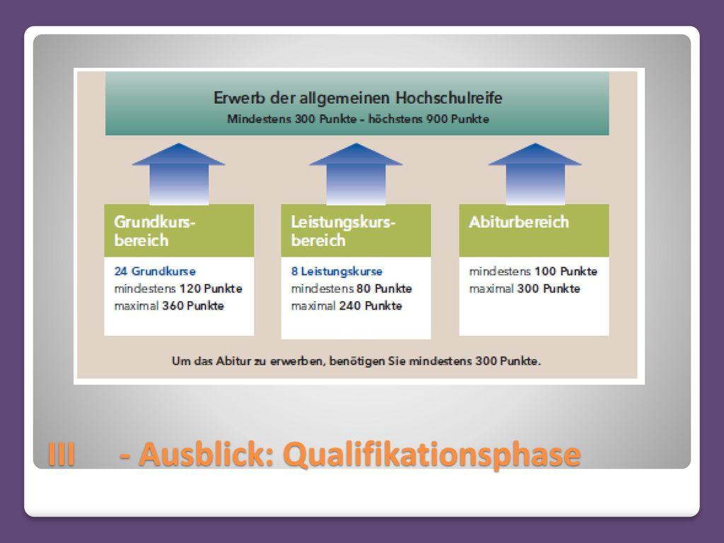 III - Ausblick: Qualifikationsphase