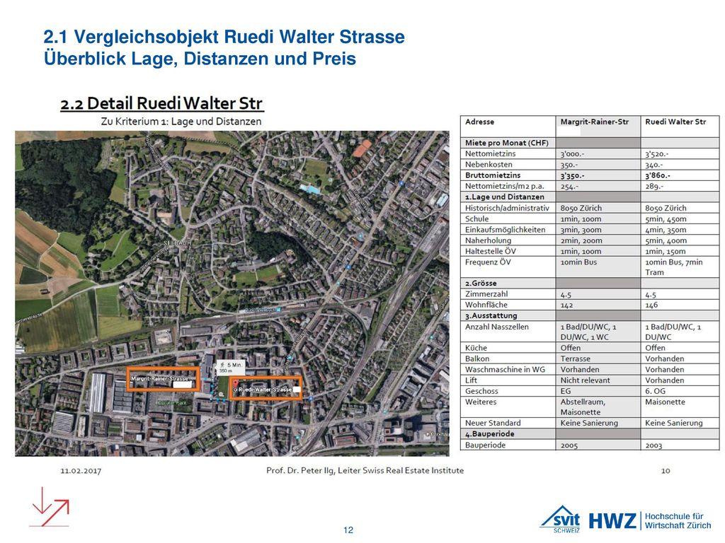 2.1 Vergleichsobjekt Ruedi Walter Strasse Überblick Lage, Distanzen und Preis