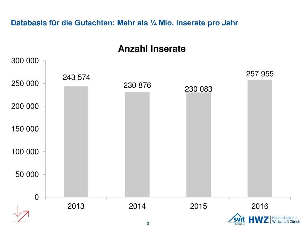Databasis für die Gutachten: Mehr als ¼ Mio. Inserate pro Jahr