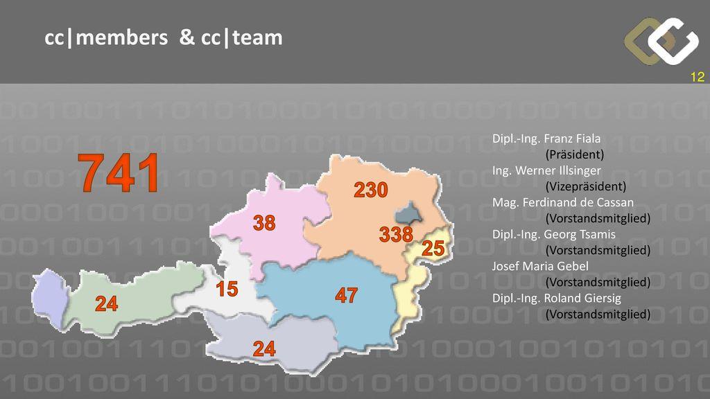cc|members & cc|team