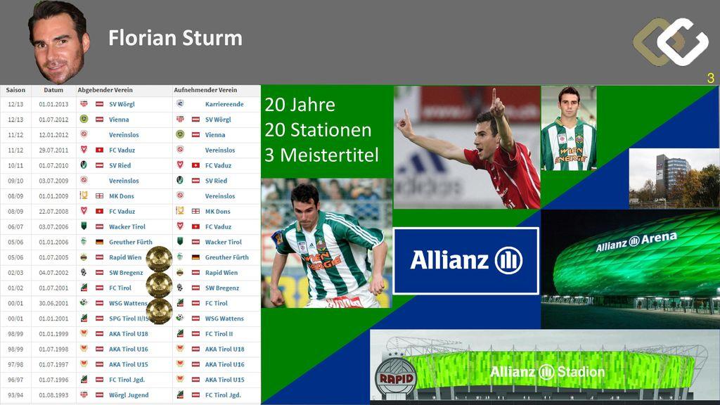 Florian Sturm 20 Jahre 20 Stationen 3 Meistertitel