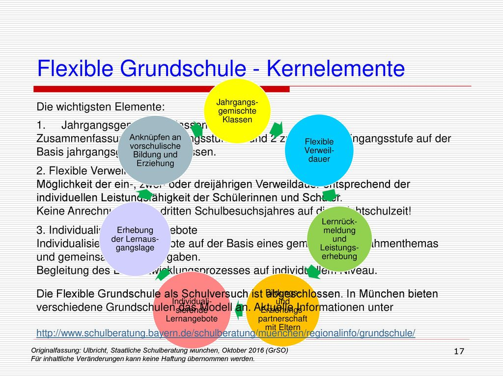 Flexible Grundschule - Kernelemente