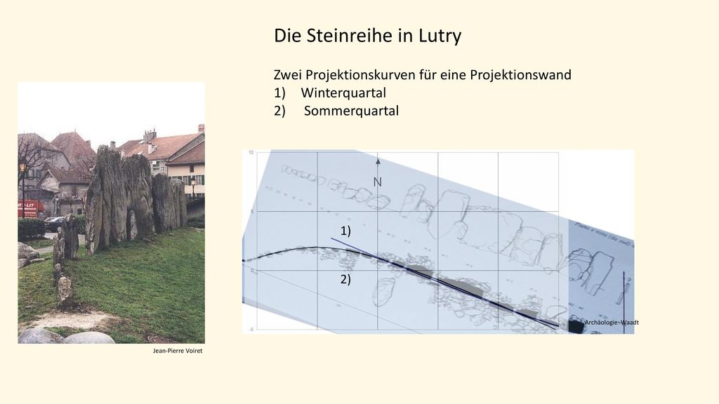 Die Steinreihe in Lutry