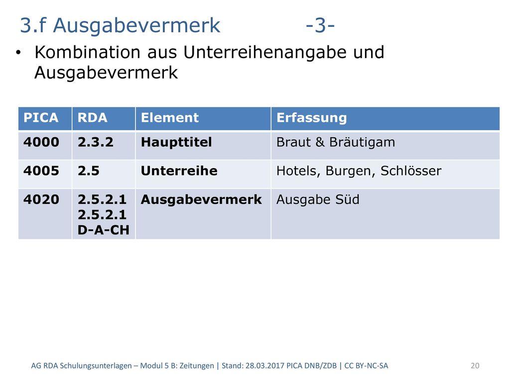 3.f Ausgabevermerk -3- Kombination aus Unterreihenangabe und Ausgabevermerk. PICA. RDA.