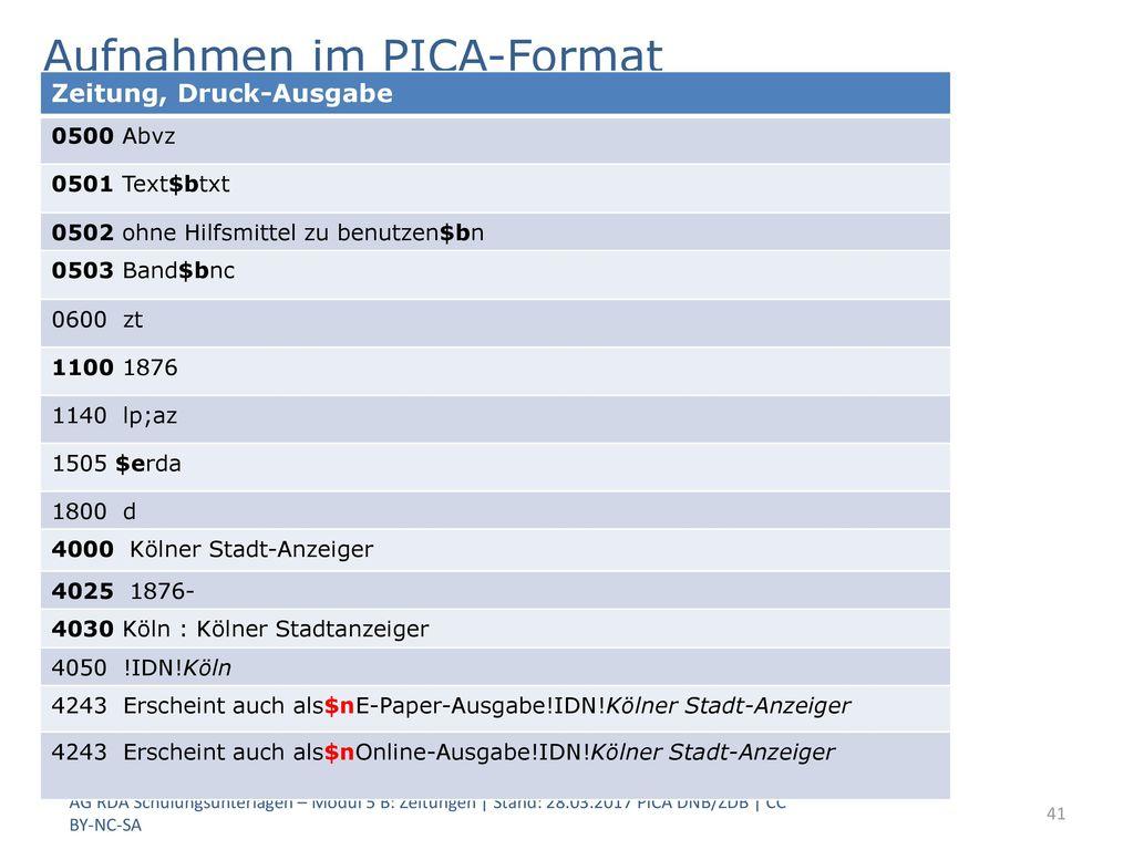 Aufnahmen im PICA-Format
