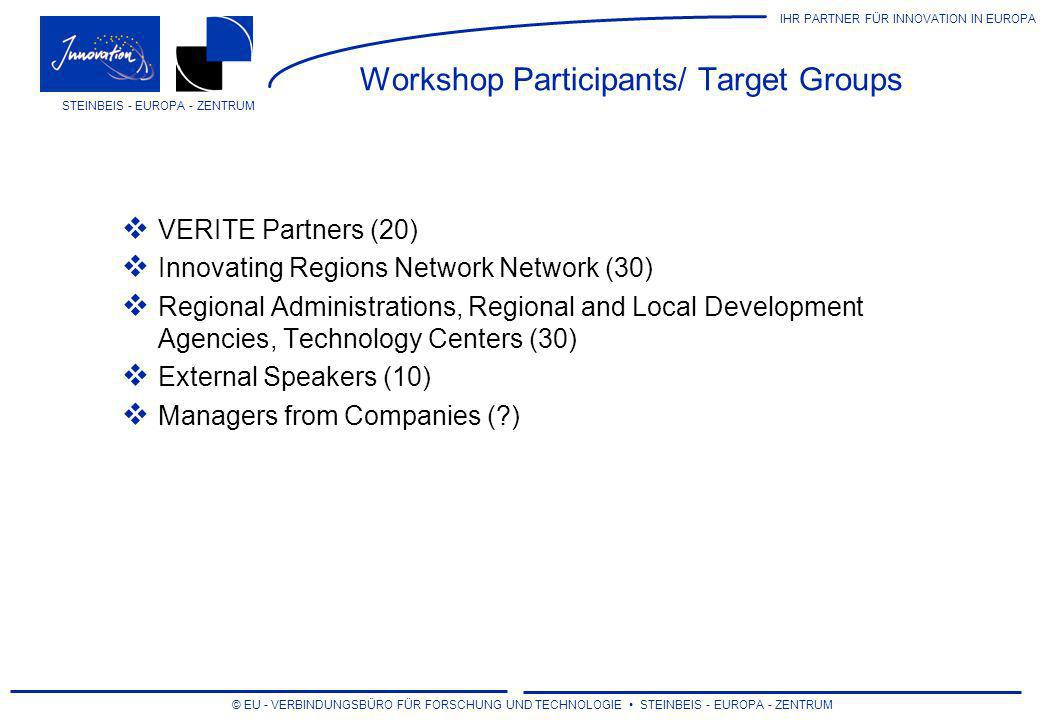 Workshop Participants/ Target Groups