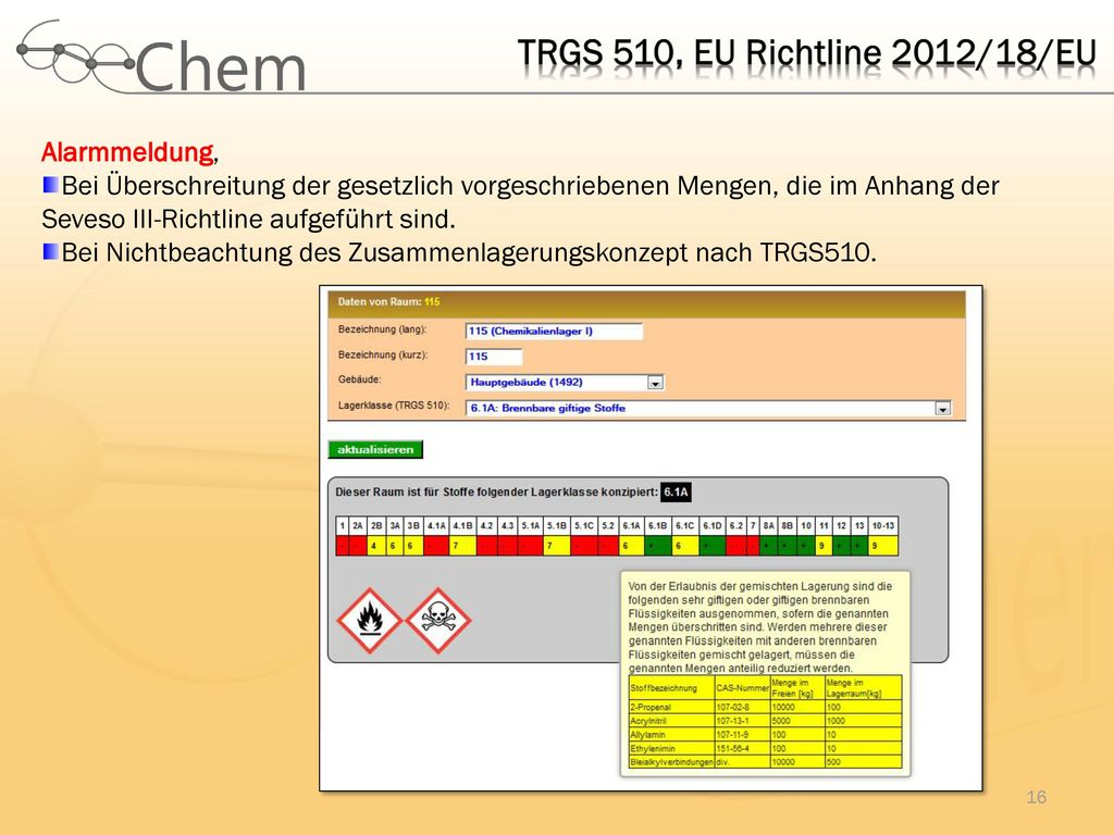 TRGS 510, EU Richtline 2012/18/EU Alarmmeldung,