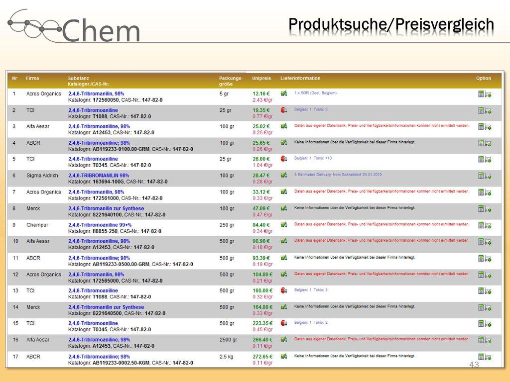 Struktursuche Produktsuche/Preisvergleich