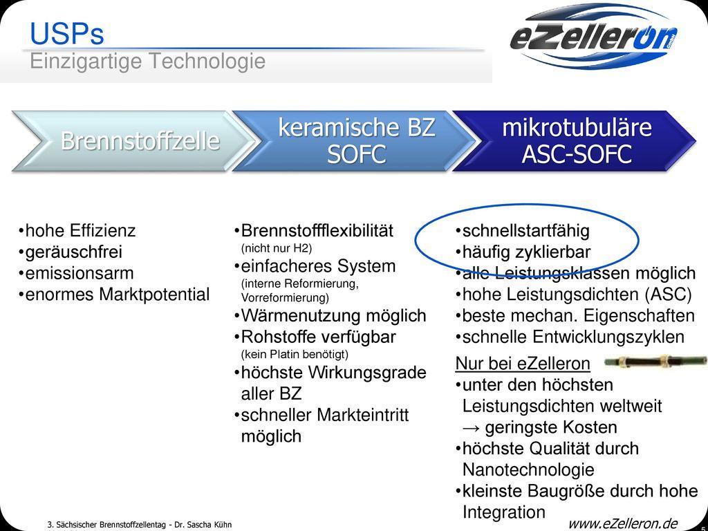 eZelleron Network eZelleron GmbH Fraunhofer IKTS Germany Dresden