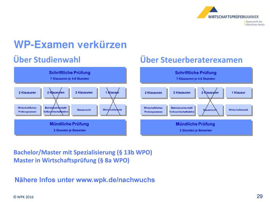 WP-Examen verkürzen Über Studienwahl Über Steuerberaterexamen