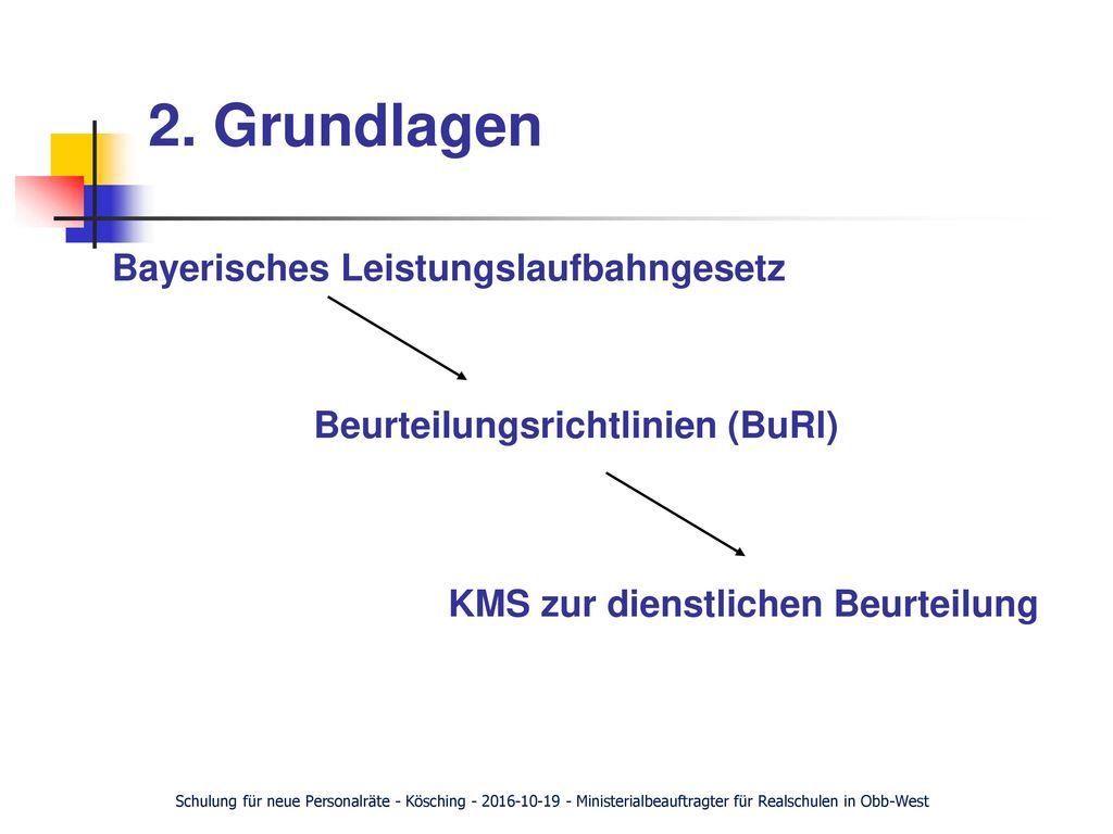 2. Grundlagen Bayerisches Leistungslaufbahngesetz