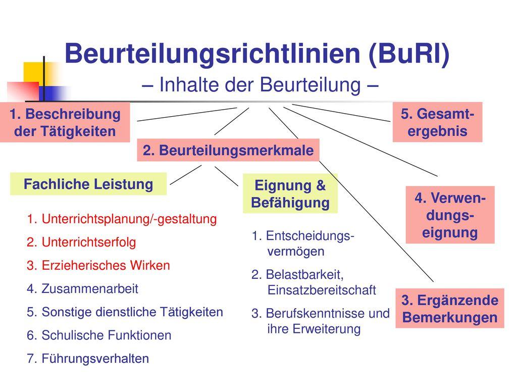 Beurteilungsrichtlinien (BuRl) – Inhalte der Beurteilung –